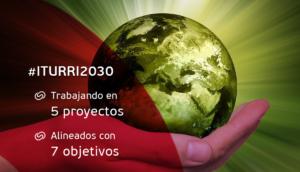 ITURRI Agenda 2030