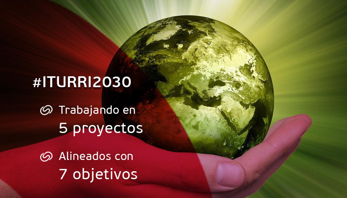 #ITURRI2030: nuestro compromiso con la Agenda 2030 y los Objetivos de Desarrollo Sostenible de la ONU